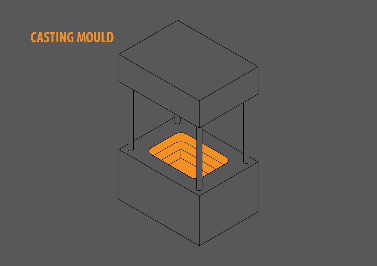 Concept: casting mould